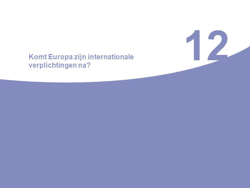 12 Komt Europa zijn internationale verplichtingen na?