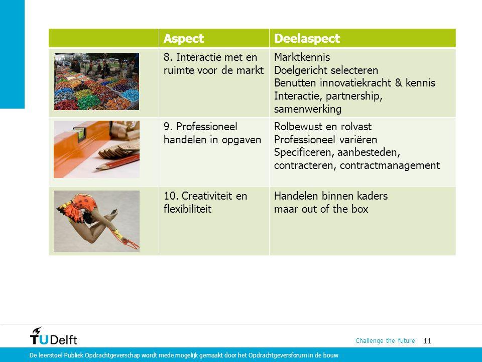 11 Challenge the future De leerstoel Publiek Opdrachtgeverschap wordt mede mogelijk gemaakt door het Opdrachtgeversforum in de bouw AspectDeelaspect 8