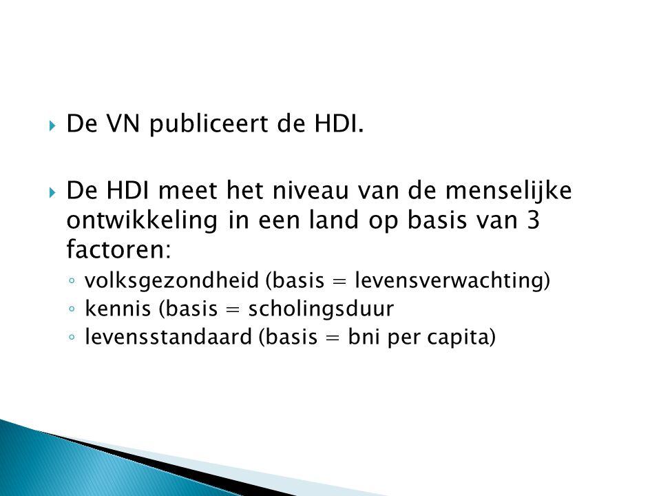  De VN publiceert de HDI.