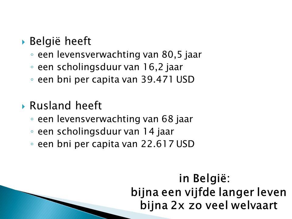  België heeft ◦ een levensverwachting van 80,5 jaar ◦ een scholingsduur van 16,2 jaar ◦ een bni per capita van 39.471 USD  Rusland heeft ◦ een levensverwachting van 68 jaar ◦ een scholingsduur van 14 jaar ◦ een bni per capita van 22.617 USD bijna een vijfde langer leven bijna 2x zo veel welvaart in België: