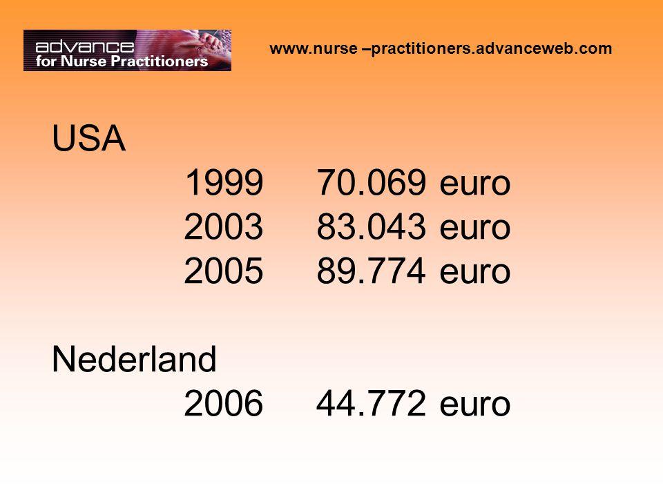 USA 199970.069 euro 200383.043 euro 200589.774 euro Nederland 200644.772 euro www.nurse –practitioners.advanceweb.com