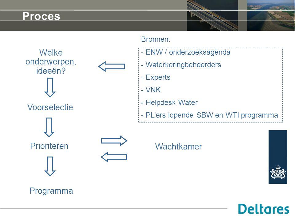 Proces Welke onderwerpen, ideeën? Bronnen: - ENW / onderzoeksagenda - Waterkeringbeheerders - Experts - VNK - Helpdesk Water - PL'ers lopende SBW en W