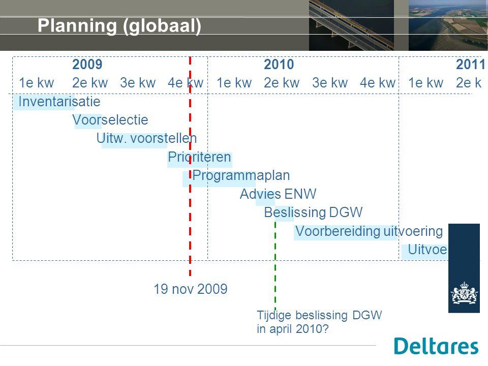 Planning (globaal) 200920102011 1e kw2e kw3e kw4e kw1e kw2e kw3e kw4e kw1e kw2e k Inventarisatie Voorselectie Uitw. voorstellen Prioriteren Programmap