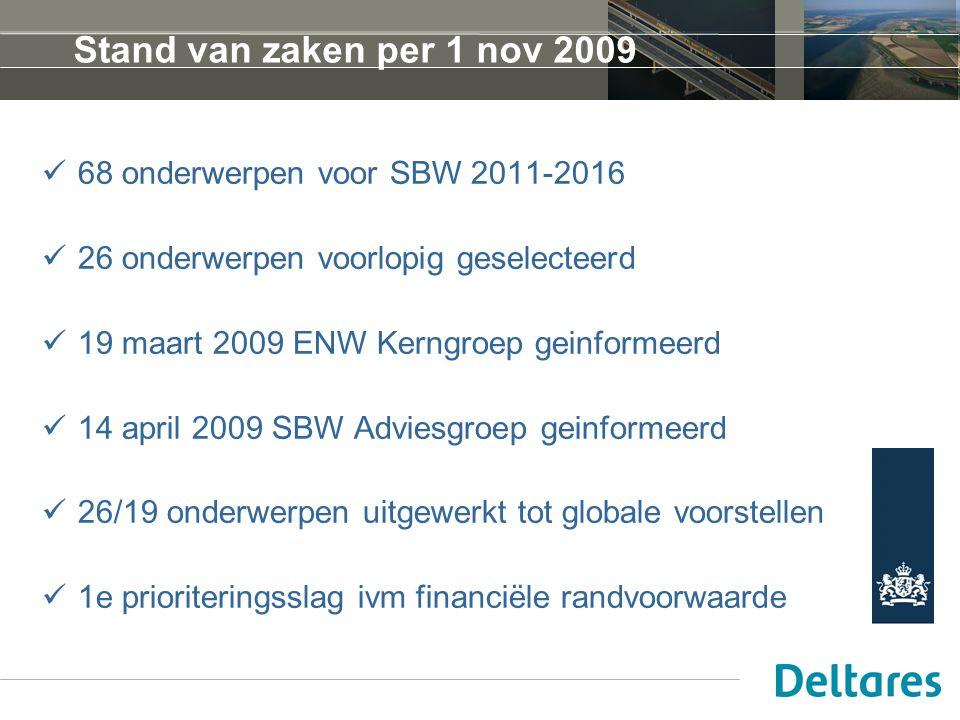 Stand van zaken per 1 nov 2009 68 onderwerpen voor SBW 2011-2016 26 onderwerpen voorlopig geselecteerd 19 maart 2009 ENW Kerngroep geinformeerd 14 apr