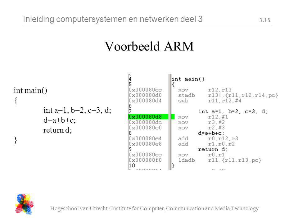 Inleiding computersystemen en netwerken deel 3 Hogeschool van Utrecht / Institute for Computer, Communication and Media Technology 3.18 Voorbeeld ARM