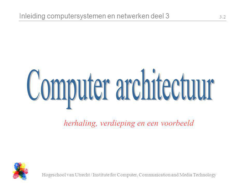 Inleiding computersystemen en netwerken deel 3 Hogeschool van Utrecht / Institute for Computer, Communication and Media Technology 3.2 herhaling, verdieping en een voorbeeld