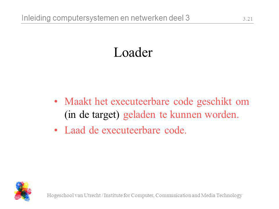 Inleiding computersystemen en netwerken deel 3 Hogeschool van Utrecht / Institute for Computer, Communication and Media Technology 3.21 Loader Maakt h