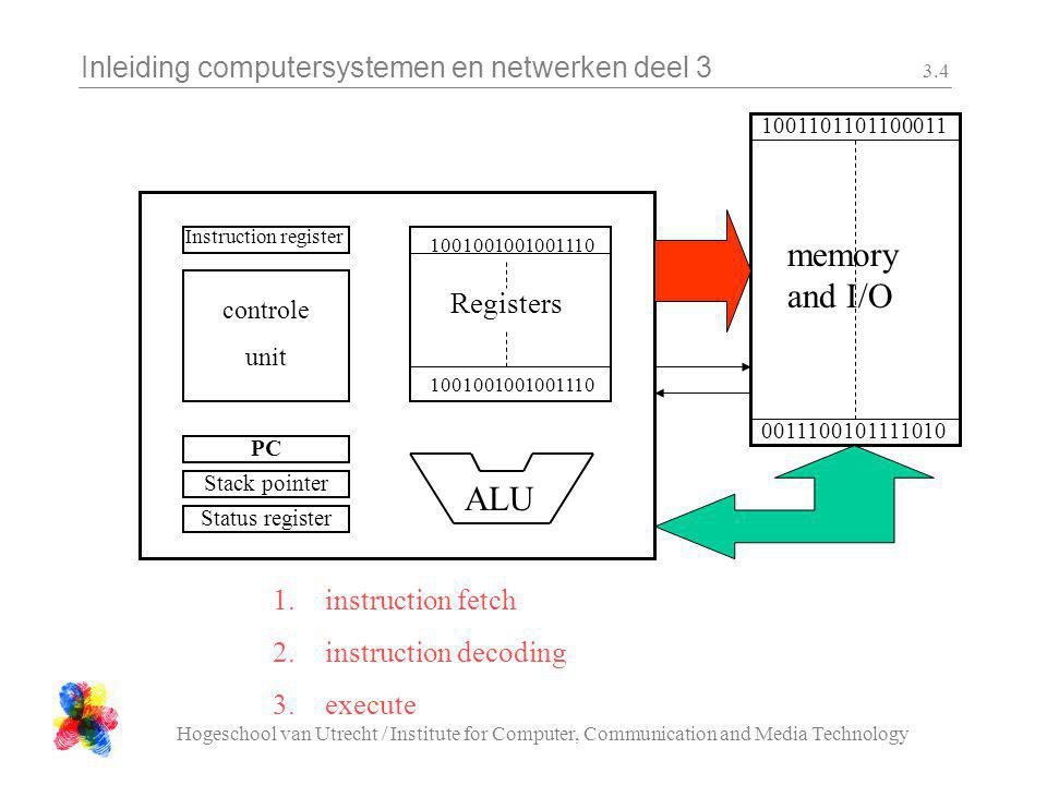 Inleiding computersystemen en netwerken deel 3 Hogeschool van Utrecht / Institute for Computer, Communication and Media Technology 3.4 Registers 10010