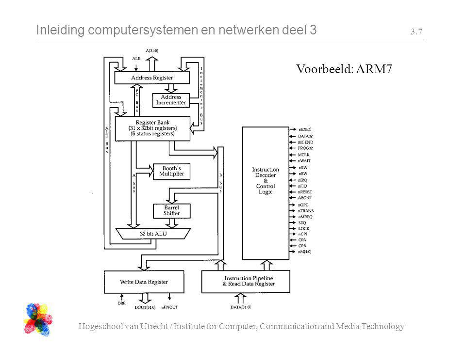 Inleiding computersystemen en netwerken deel 3 Hogeschool van Utrecht / Institute for Computer, Communication and Media Technology 3.7 Voorbeeld: ARM7