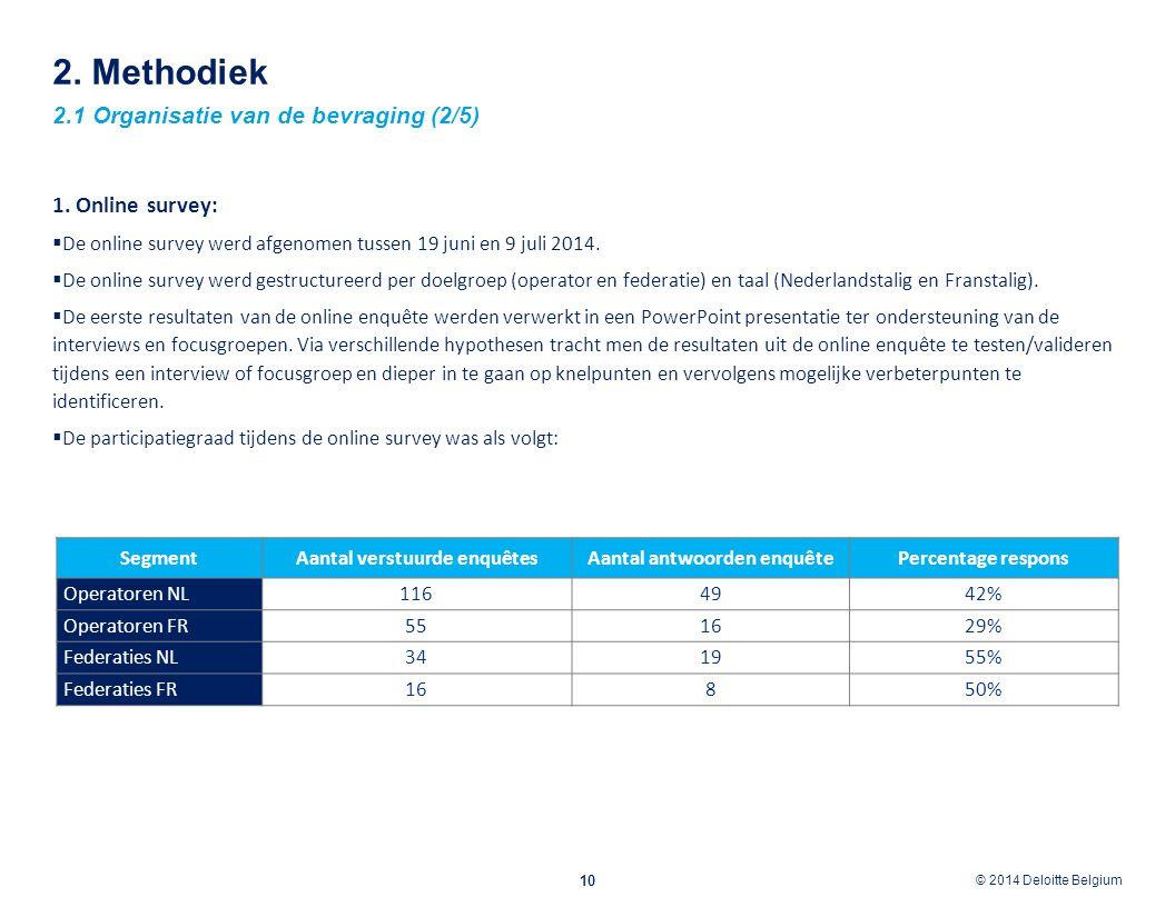 © 2012 Deloitte Belgium © 2014 Deloitte Belgium 2. Methodiek 2.1 Organisatie van de bevraging (2/5) 10 1. Online survey:  De online survey werd afgen