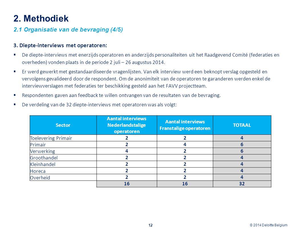 © 2012 Deloitte Belgium © 2014 Deloitte Belgium 2. Methodiek 2.1 Organisatie van de bevraging (4/5) 12 3. Diepte-interviews met operatoren:  De diept