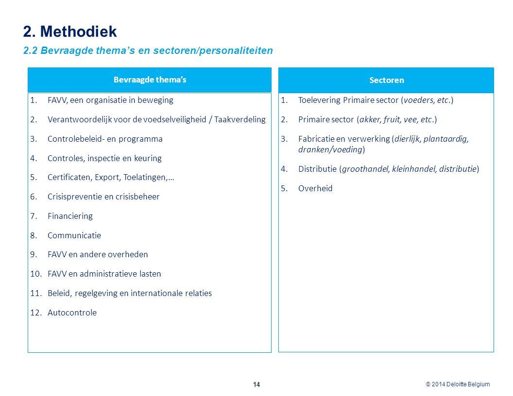 © 2012 Deloitte Belgium © 2014 Deloitte Belgium 2. Methodiek 2.2 Bevraagde thema's en sectoren/personaliteiten 14 Bevraagde thema's 1.FAVV, een organi