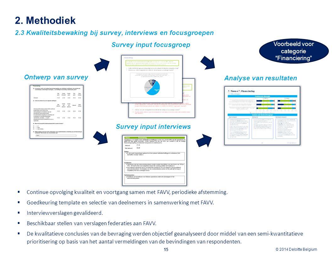 © 2012 Deloitte Belgium © 2014 Deloitte Belgium 2. Methodiek 2.3 Kwaliteitsbewaking bij survey, interviews en focusgroepen 15 Ontwerp van survey Surve