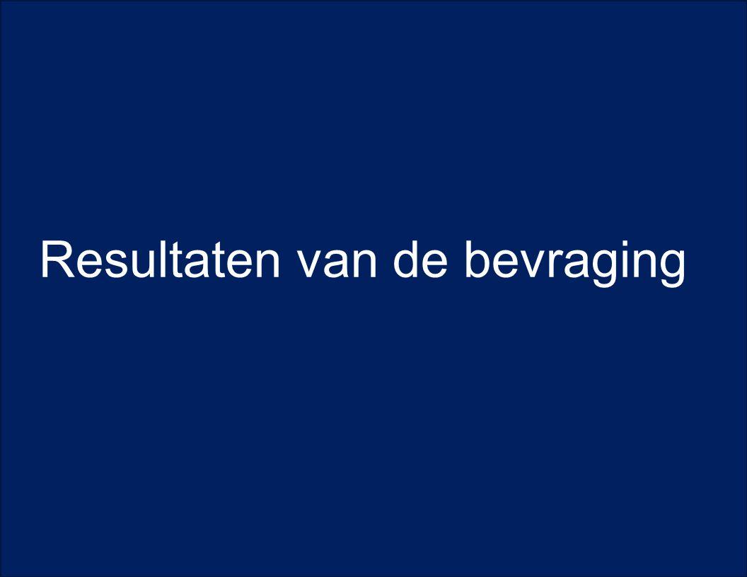© 2012 Deloitte Belgium © 2014 Deloitte Belgium Resultaten van de bevraging