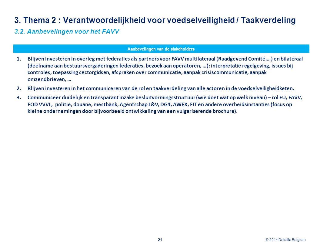 © 2012 Deloitte Belgium © 2014 Deloitte Belgium 3. Thema 2 : Verantwoordelijkheid voor voedselveiligheid / Taakverdeling 21 3.2. Aanbevelingen voor he