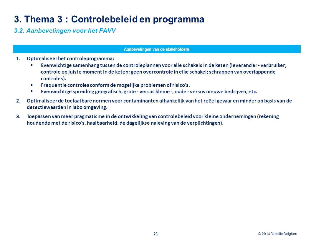 © 2012 Deloitte Belgium © 2014 Deloitte Belgium 23 3.2. Aanbevelingen voor het FAVV 1.Optimaliseer het controleprogramma:  Evenwichtige samenhang tus