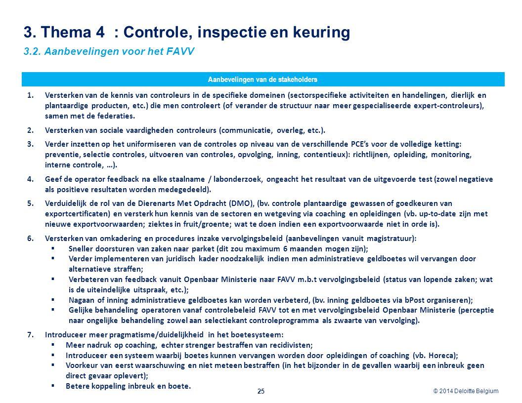 © 2012 Deloitte Belgium © 2014 Deloitte Belgium 3. Thema 4 : Controle, inspectie en keuring 25 3.2. Aanbevelingen voor het FAVV 1.Versterken van de ke