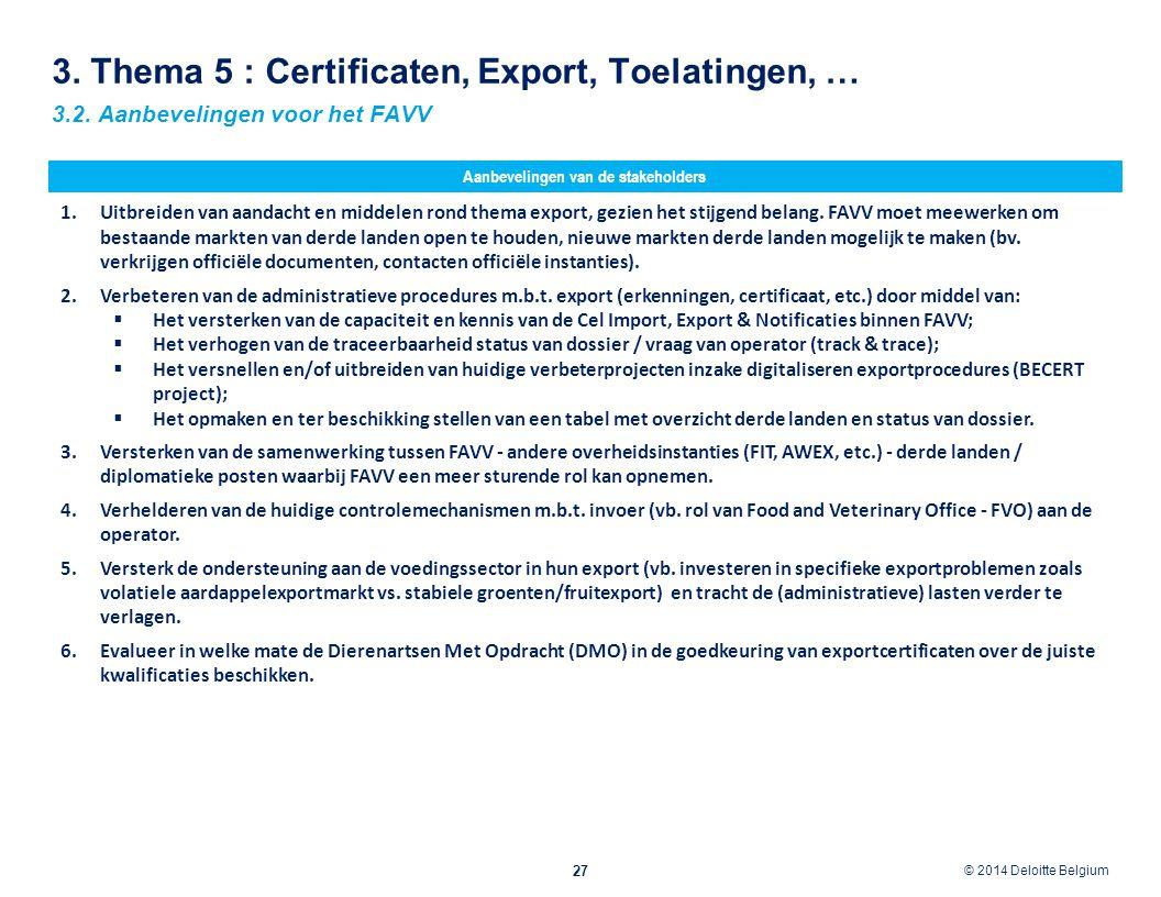 © 2012 Deloitte Belgium © 2014 Deloitte Belgium 3. Thema 5 : Certificaten, Export, Toelatingen, … 27 3.2. Aanbevelingen voor het FAVV 1.Uitbreiden van