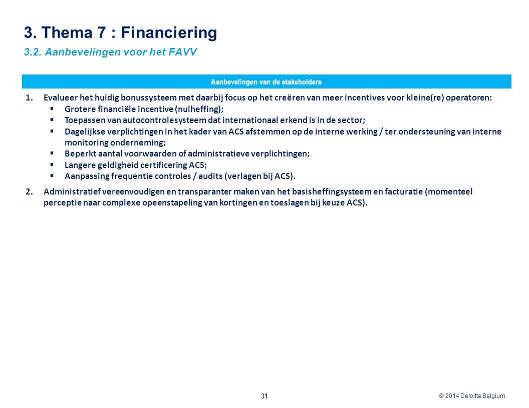 © 2012 Deloitte Belgium © 2014 Deloitte Belgium 3. Thema 7 : Financiering 31 3.2. Aanbevelingen voor het FAVV Aanbevelingen van de stakeholders 1.Eval