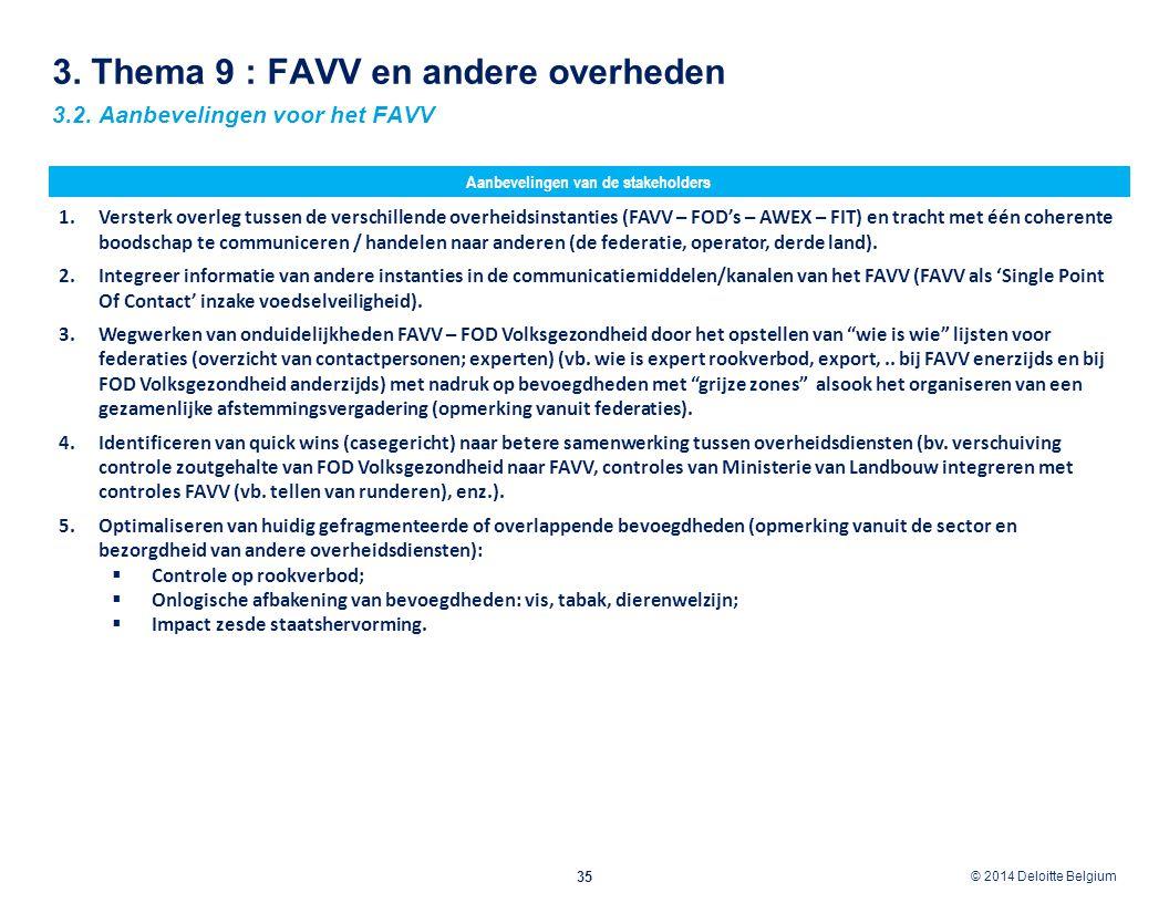 © 2012 Deloitte Belgium © 2014 Deloitte Belgium 3. Thema 9 : FAVV en andere overheden 35 3.2. Aanbevelingen voor het FAVV Aanbevelingen van de stakeho