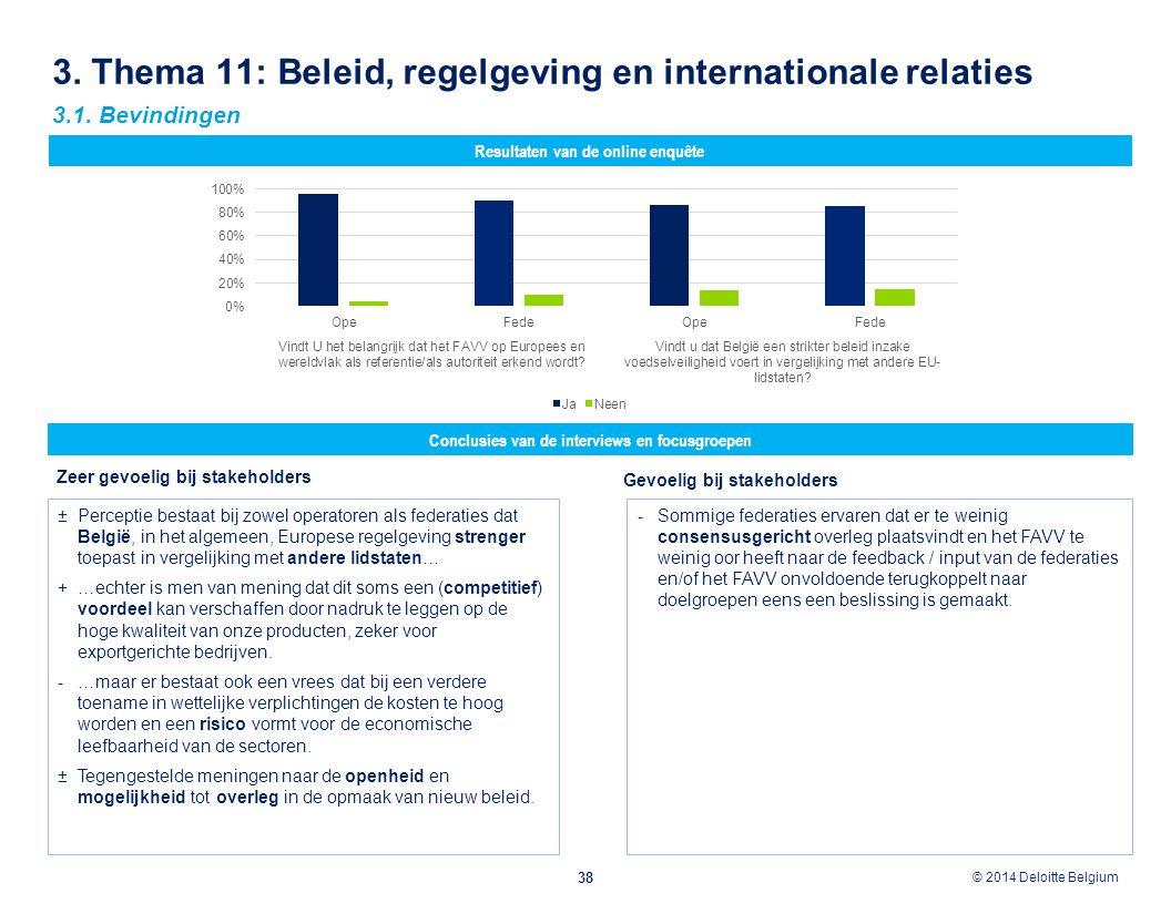 © 2012 Deloitte Belgium © 2014 Deloitte Belgium 3. Thema 11: Beleid, regelgeving en internationale relaties 38 Resultaten van de online enquête 3.1. B