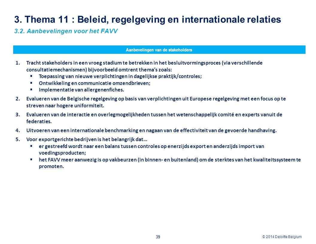 © 2012 Deloitte Belgium © 2014 Deloitte Belgium 3. Thema 11 : Beleid, regelgeving en internationale relaties 39 3.2. Aanbevelingen voor het FAVV Aanbe