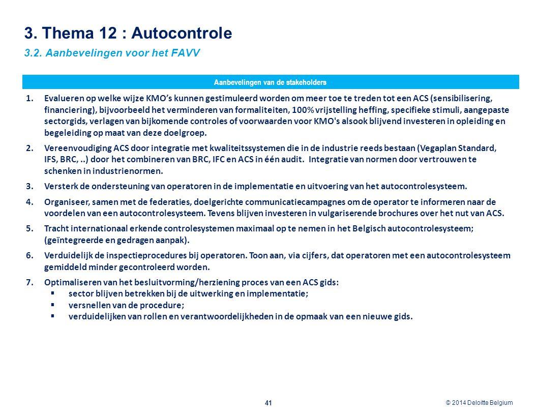 © 2012 Deloitte Belgium © 2014 Deloitte Belgium 3. Thema 12 : Autocontrole 41 3.2. Aanbevelingen voor het FAVV Aanbevelingen van de stakeholders 1.Eva