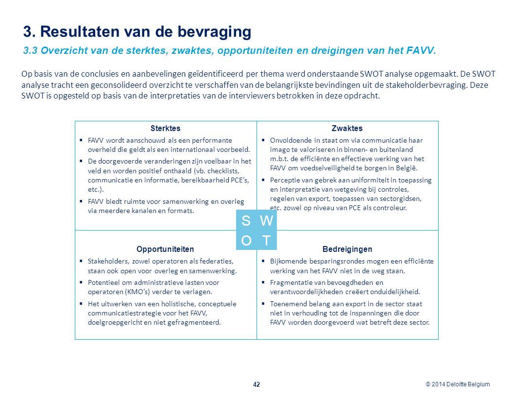 © 2012 Deloitte Belgium © 2014 Deloitte Belgium 3. Resultaten van de bevraging 42 3.3 Overzicht van de sterktes, zwaktes, opportuniteiten en dreiginge