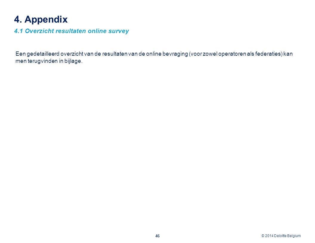 © 2012 Deloitte Belgium © 2014 Deloitte Belgium 4. Appendix 46 4.1 Overzicht resultaten online survey Een gedetailleerd overzicht van de resultaten va