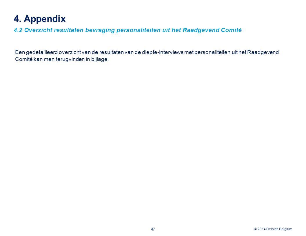© 2012 Deloitte Belgium © 2014 Deloitte Belgium 4. Appendix 47 4.2 Overzicht resultaten bevraging personaliteiten uit het Raadgevend Comité Een gedeta