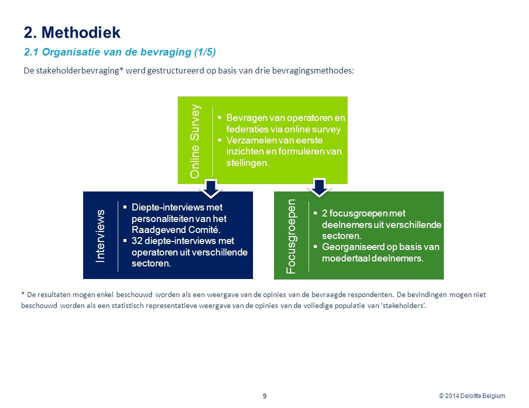 © 2012 Deloitte Belgium © 2014 Deloitte Belgium 2. Methodiek 2.1 Organisatie van de bevraging (1/5) De stakeholderbevraging* werd gestructureerd op ba
