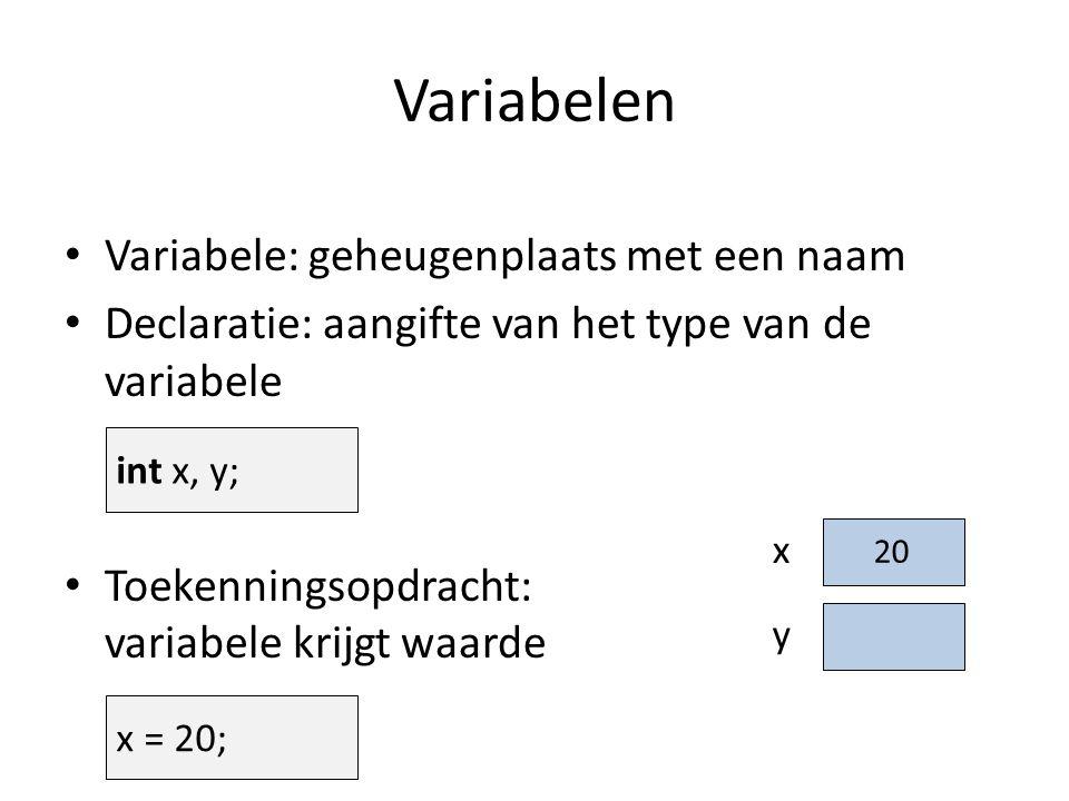Variabelen Variabele: geheugenplaats met een naam Declaratie: aangifte van het type van de variabele Toekenningsopdracht: variabele krijgt waarde int x, y; x = 20; x y 20