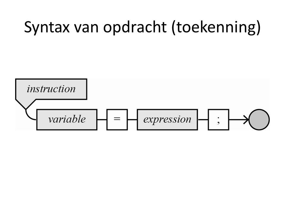Syntax van opdracht (toekenning)