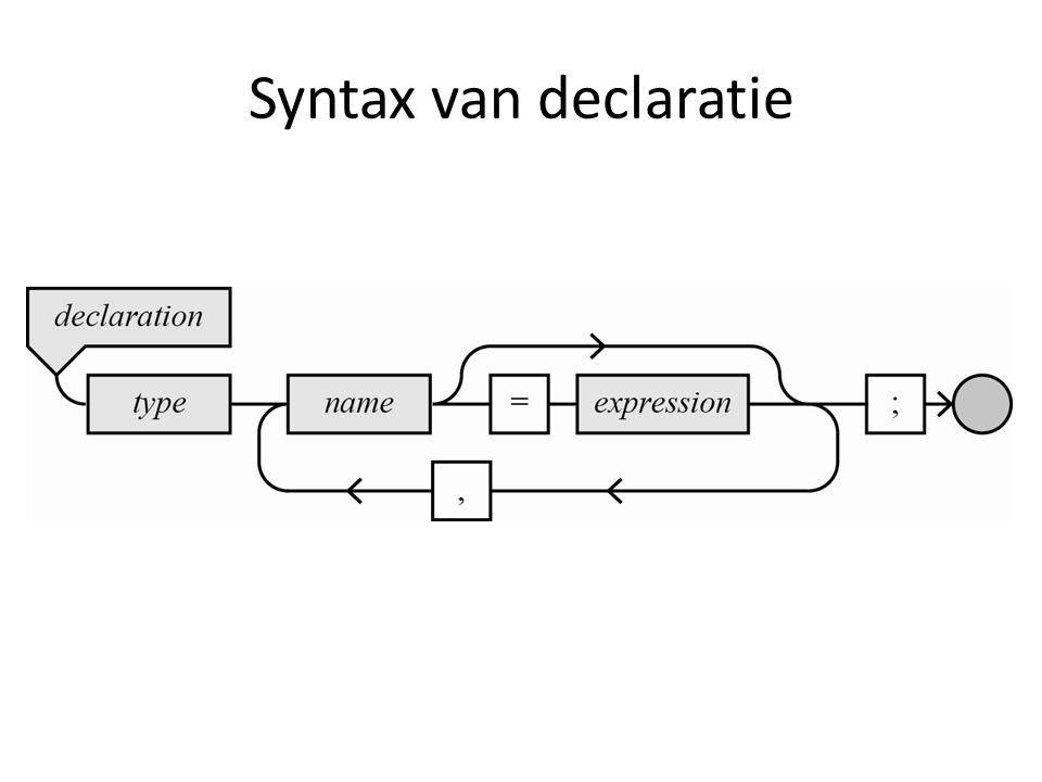 Syntax van declaratie