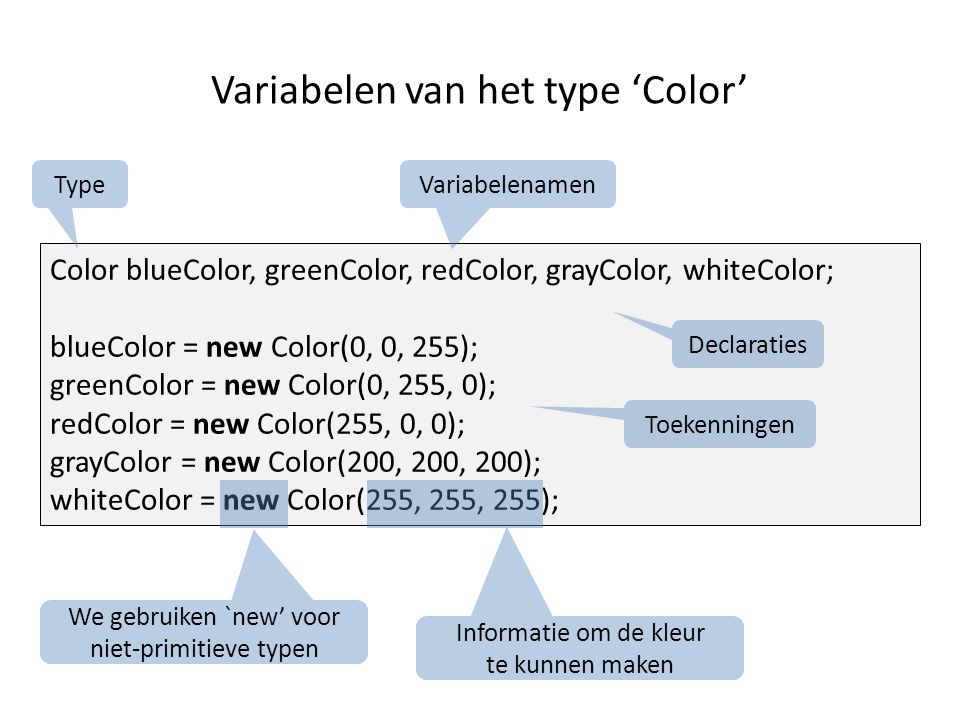 Variabelen van het type 'Color' Color blueColor, greenColor, redColor, grayColor, whiteColor; blueColor = new Color(0, 0, 255); greenColor = new Color(0, 255, 0); redColor = new Color(255, 0, 0); grayColor = new Color(200, 200, 200); whiteColor = new Color(255, 255, 255); TypeVariabelenamen We gebruiken `new' voor niet-primitieve typen Informatie om de kleur te kunnen maken Declaraties Toekenningen