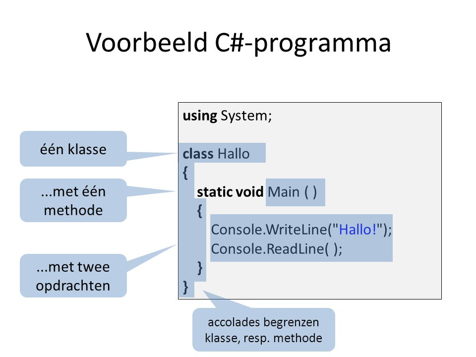 using System; class Hallo { static void Main ( ) { Console.WriteLine( Hallo! ); Console.ReadLine( ); } Voorbeeld C#-programma één klasse...met één methode...met twee opdrachten accolades begrenzen klasse, resp.