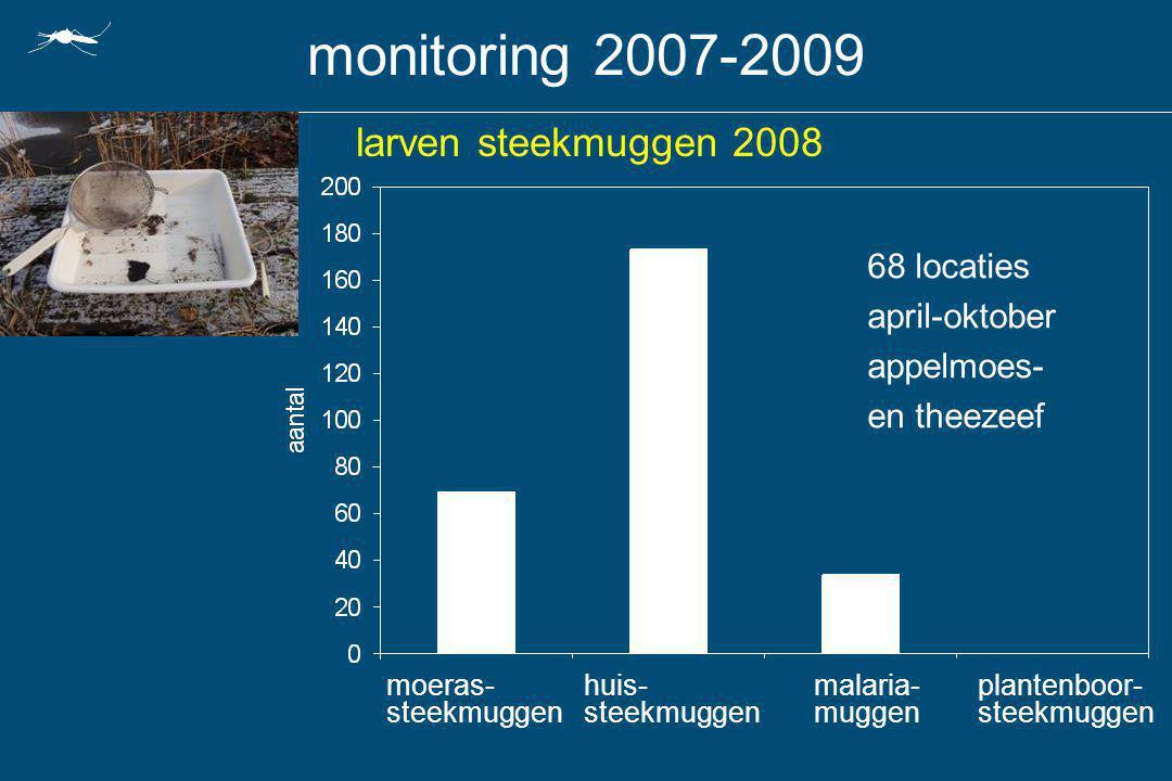 monitoring 2007-2009 moeras- steekmuggen huis- steekmuggen malaria- muggen plantenboor- steekmuggen larven steekmuggen 2008 68 locaties april-oktober