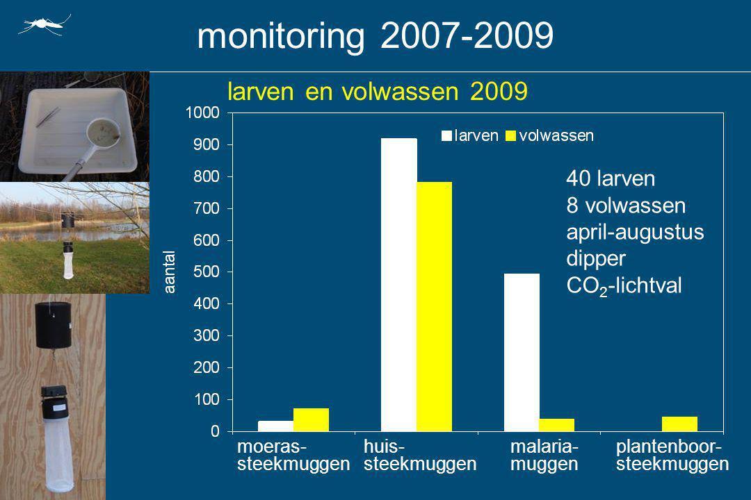 monitoring 2007-2009 larven en volwassen 2009 moeras- steekmuggen huis- steekmuggen malaria- muggen plantenboor- steekmuggen 40 larven 8 volwassen apr