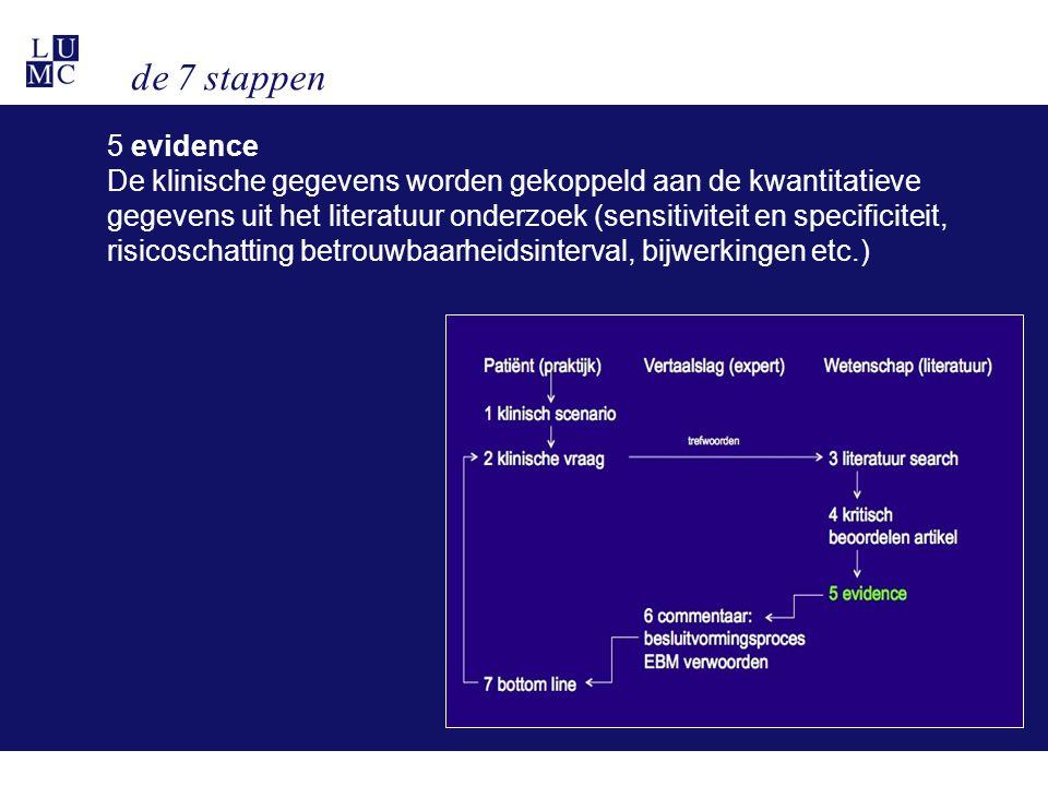 de 7 stappen 5 evidence De klinische gegevens worden gekoppeld aan de kwantitatieve gegevens uit het literatuur onderzoek (sensitiviteit en specificit