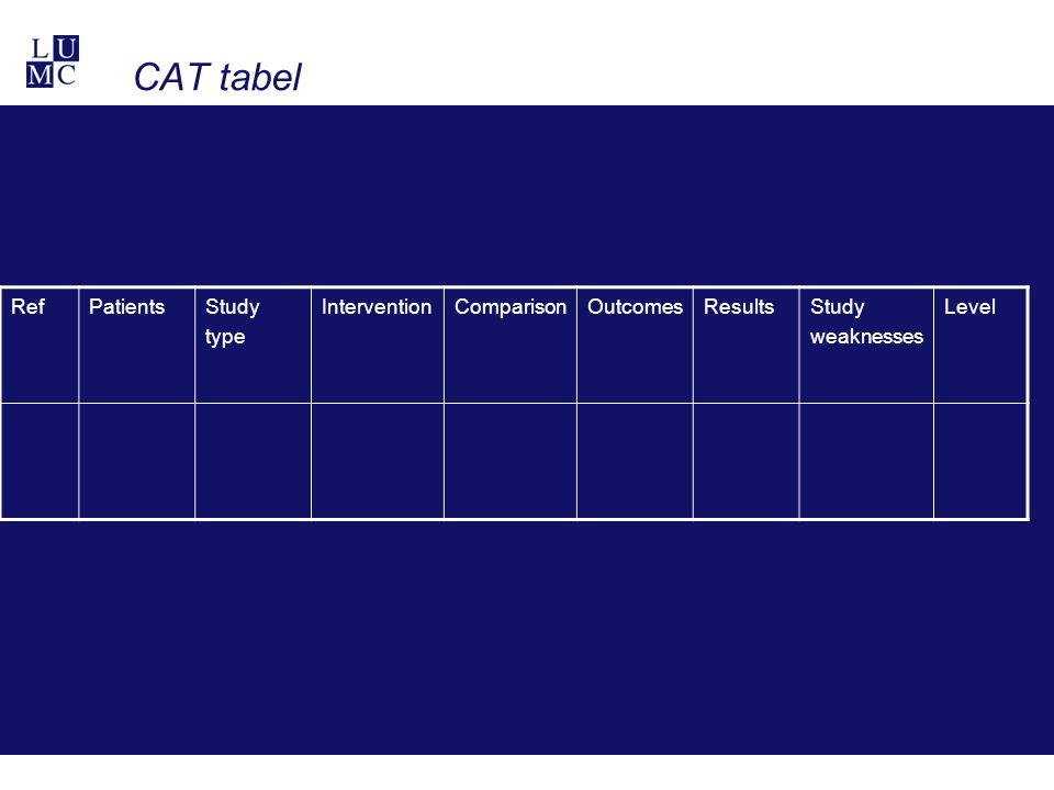 CAT tabel RefPatients Study type InterventionComparisonOutcomesResults Study weaknesses Level