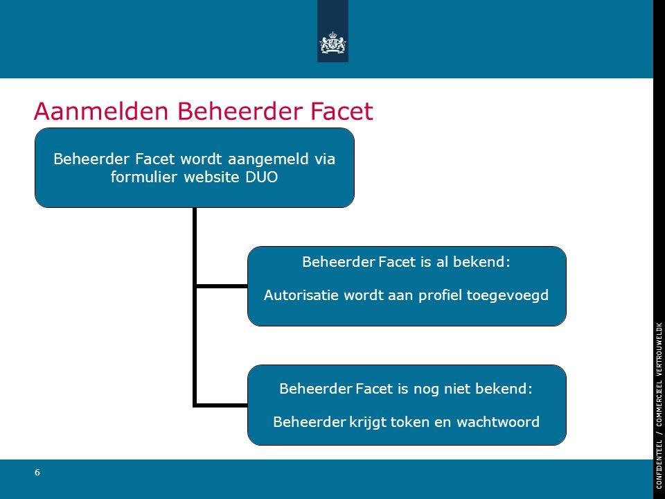 CONFIDENTEEL / COMMERCIEEL VERTROUWELIJK 6 Aanmelden Beheerder Facet Beheerder Facet wordt aangemeld via formulier website DUO Beheerder Facet is al b