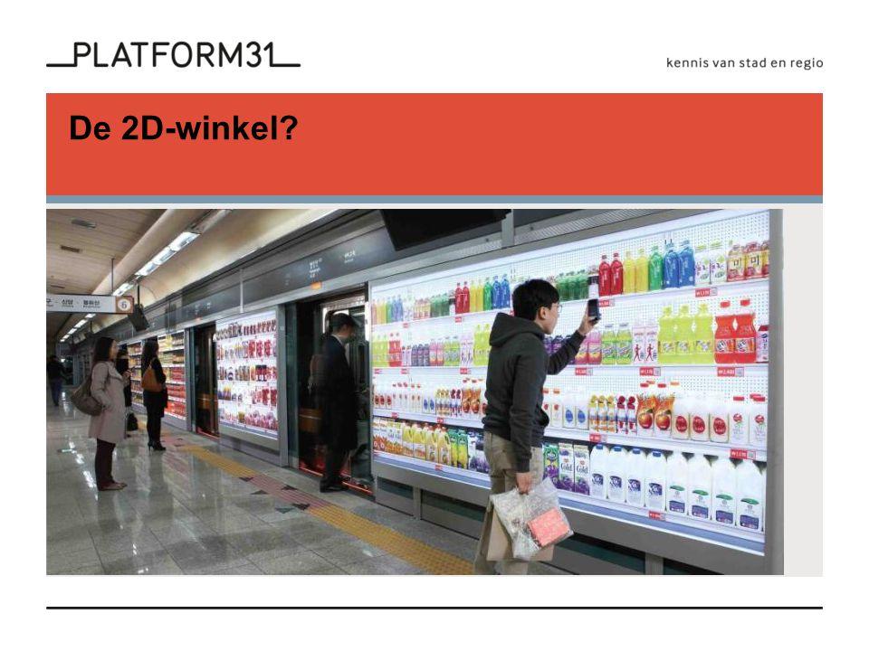 De 2D-winkel