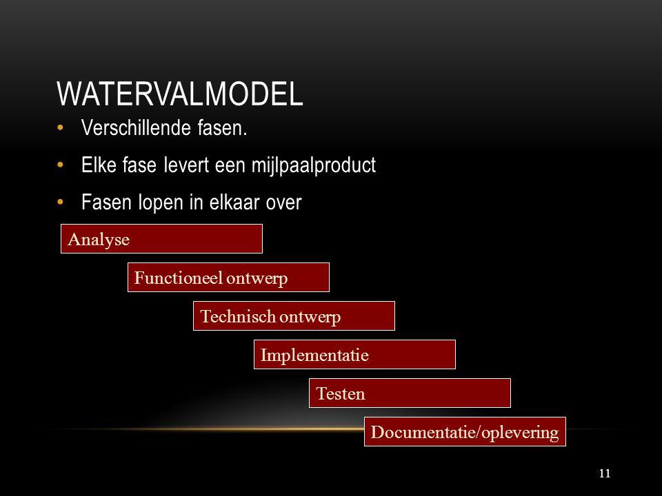 WATERVALMODEL 11 Verschillende fasen. Elke fase levert een mijlpaalproduct Fasen lopen in elkaar over Functioneel ontwerp Technisch ontwerp Implementa