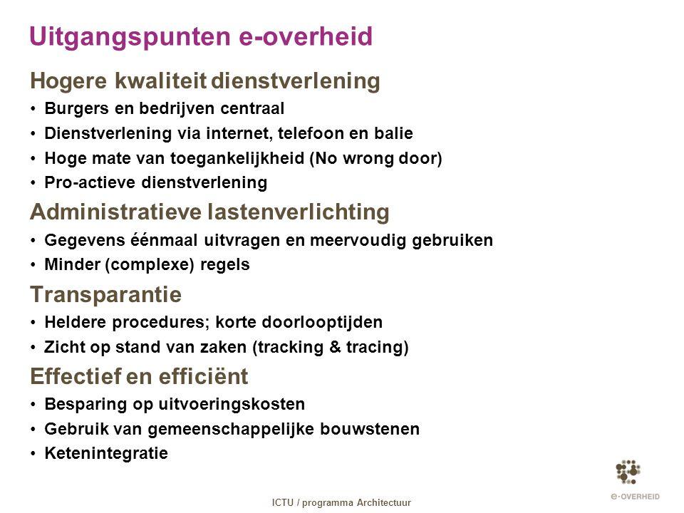 Nederlandse Overheid Referentie Architectuur (NORA) ICTU / programma Architectuur