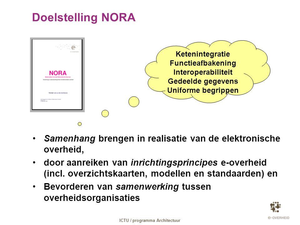 Doelstelling NORA Ketenintegratie Functieafbakening Interoperabiliteit Gedeelde gegevens Uniforme begrippen Samenhang brengen in realisatie van de ele