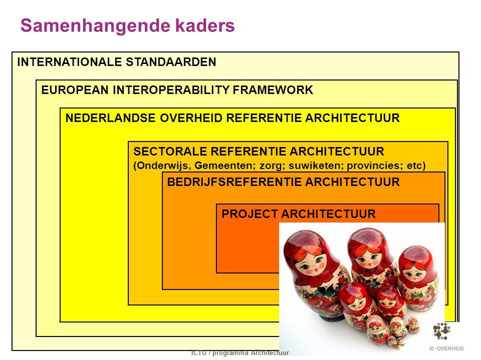 INTERNATIONALE STANDAARDEN Samenhangende kaders EUROPEAN INTEROPERABILITY FRAMEWORK NEDERLANDSE OVERHEID REFERENTIE ARCHITECTUUR SECTORALE REFERENTIE