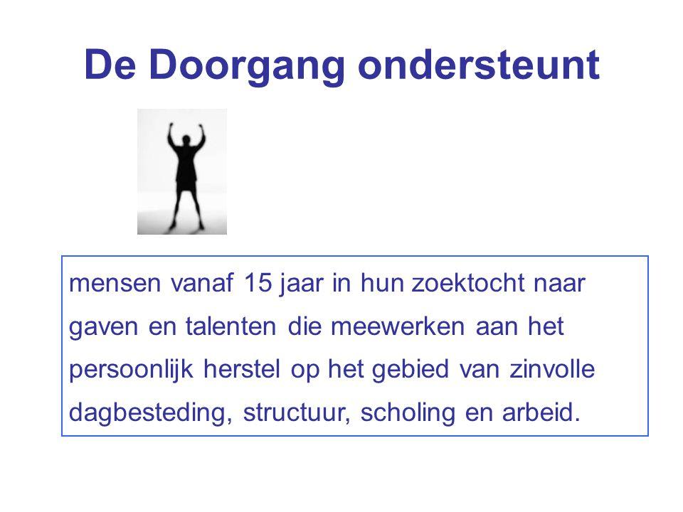 Locaties Locatie Singel Dordrecht Locatie Molenvliet Zwijndrecht Locatie De KlimOp H.I.