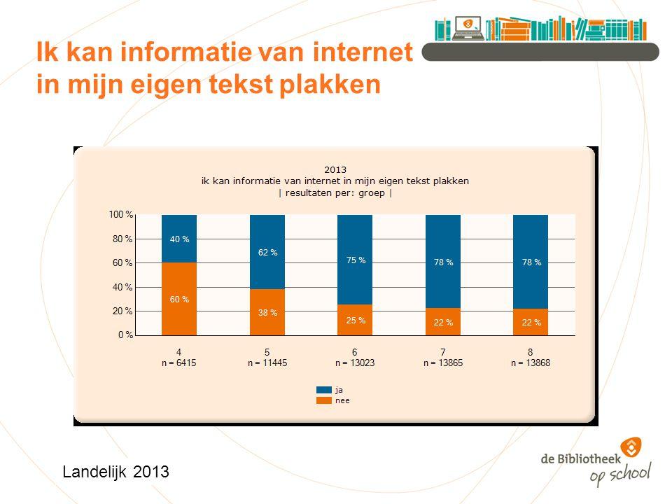 Ik kan informatie van internet in mijn eigen tekst plakken Landelijk 2013