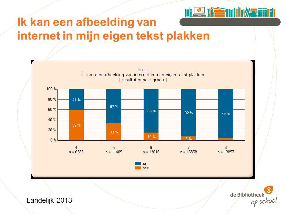 Ik kan een afbeelding van internet in mijn eigen tekst plakken Landelijk 2013