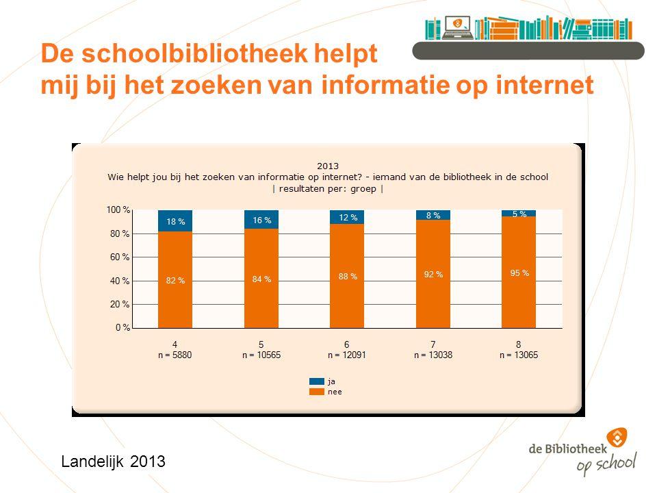 De schoolbibliotheek helpt mij bij het zoeken van informatie op internet Landelijk 2013